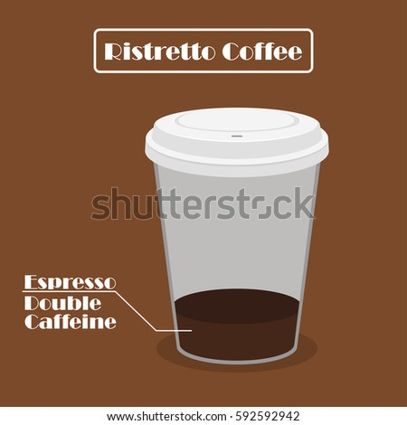cup of coffee ristretto