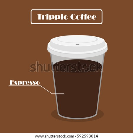 cup of coffee tripplo