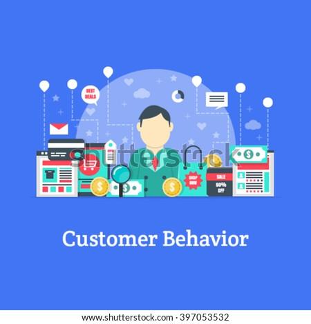 Customers behavior
