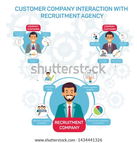 Customer Company Interaction with Recruitment Agency. Recruitment Agency. Recruiting Director Selection. Company Customer. Market Segment Analytics. Candidate Rating. Icon on White Background.