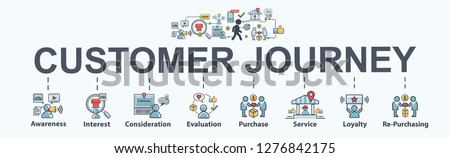 Customer journey banner web icon for business and social media marketing, content marketing, purchase, storytelling, seo, awareness, advertise and internet online marketing. Minimal vector infographi