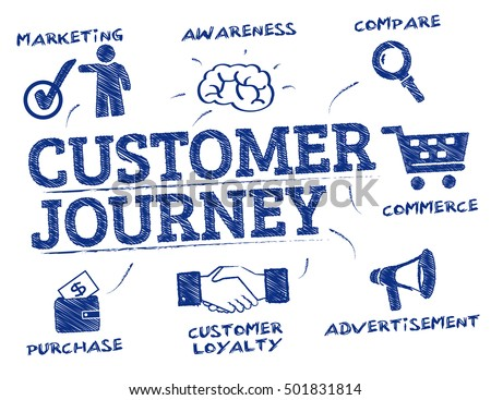 customer journey. Chart with keywords and icons