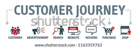 Customer journey concept. Process of customer buying decision with keywords and icons