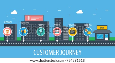 Customer journey map, experience, conversion flat vector banner with icons
