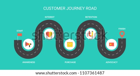 Customer Journey road - Customer buying steps - Conversion map flat vector banner illustration with icons
