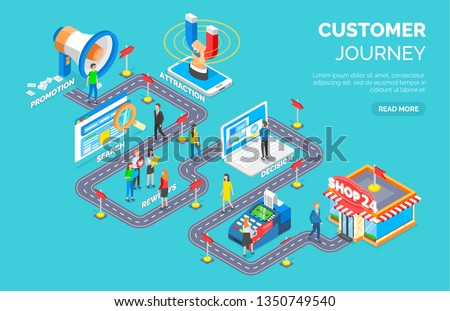 Customer journey vector, road leading through promotion and attraction, search and review, decision and shop, website with information of clients