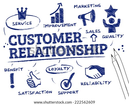 customer relationship concept. Chart with keywords and icons