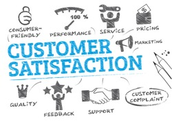 customer satisfaction. Chart with keywords and icons