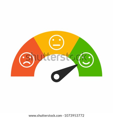 Customer satisfaction meter with different emotions, emotions scale background.