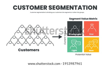 Customer segmentation value matrix illustration concept with icon design for customer analysis and grouping the target in your market. A presentation has 4 elements; disengaged, star, light and new.  Stock photo ©