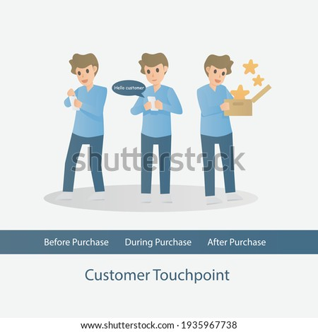 customer touchpoints brand