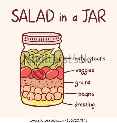 cute hand drawn glass jar salad