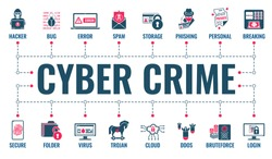 Cyber crime horizontal banner with two color flat icons hacker, phishing, virus, cloud technology and spam. typography concept. isolated vector illustration