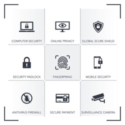 CYBER SECURITY ICON SET