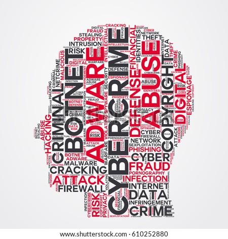 cybercrime word cloud head