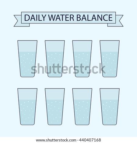 daily water balance vector