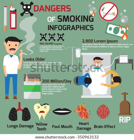 the dangers of smoking tobacco Secondhand smoke can be especially harmful to your children's health   secondhand smoke (also known as environmental tobacco smoke) is.