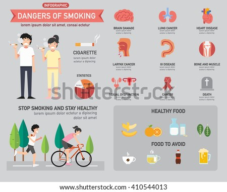 dangers of smoking infographics