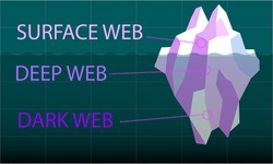 Dark web, deep web, surface web vector illustration. Pink iceberg in the dark green water as a metaphor for network layers.