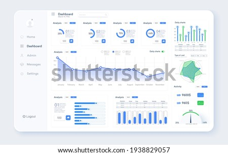 Dashboard UI, UX, KIT, great design for any site purposes. Business infographic template. Vector flat illustration. Big data concept User admin panel template design. Analytics admin dashboard.