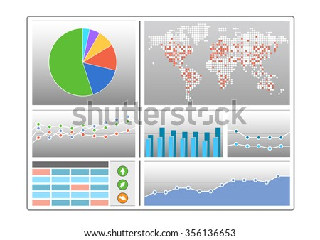 dashboard with different types