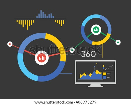data analysis analytics 360