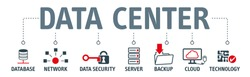 Data Center Cloud Computer Connection Hosting Server Database concept banner with vector icons