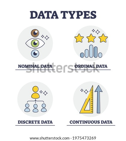Data types and scientific info classification and division groups explanation outline diagram. Labeled educational nominal, ordinal, discrete and continuous information analysis vector illustration. Stock photo ©