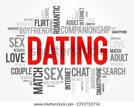 Speed-Dating-Kartenvorlage