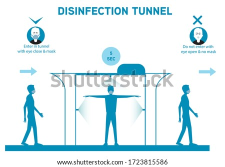 Decontamination and Sanitation Tunnel sign