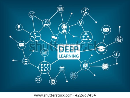 deep learning infographic as