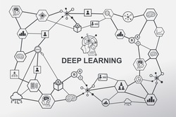 Deep learning, Machine learning and artificial intelligence concept. Robot brain with deep learning connect. Text and icons with white background.