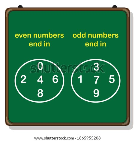 definition of odd and even numbers, integers Stock fotó ©