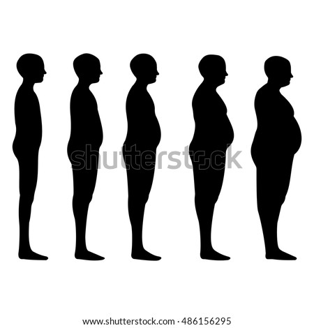 degree of obesity  the