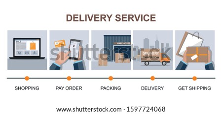 Delivery service Infographic. Business logistics, smart logistics technologies, commercial delivery service concept. Vector