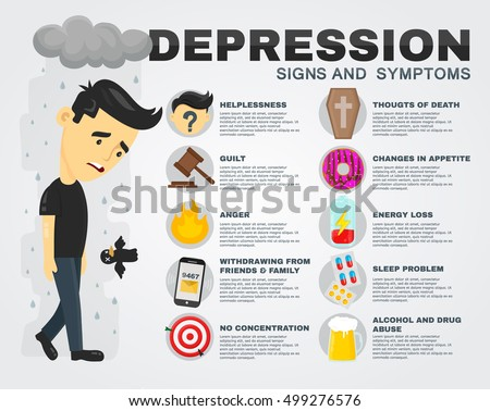 Depression signs and symptoms infographic concept.despair,psychology, adult, miserable, depressed, heartbroken vector flat cartoon illustration poster. Sad guy alone man character. Isolated on white