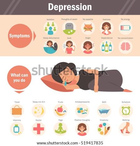 depression   symptoms and