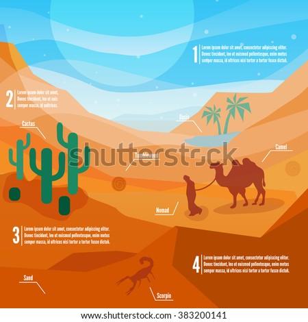 desert infographics landscape