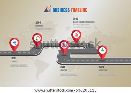 design template  road map