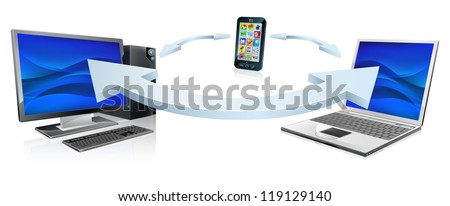 Desktop computer, laptop computer and cell phone connecting or synchronising via wireless technology