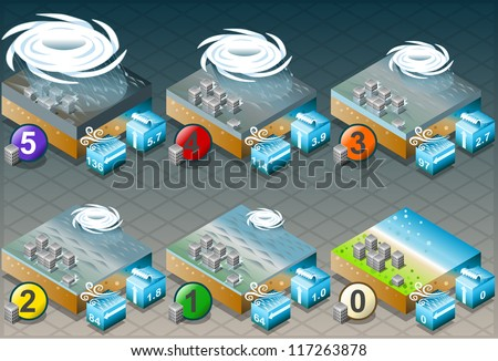 Detailed illustration of a isometric natural disaster hurricane classifications scale