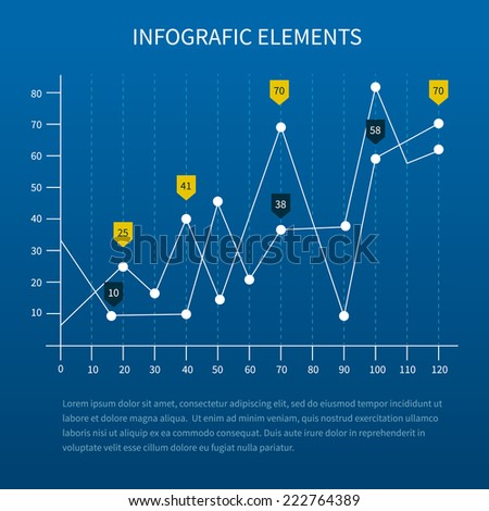 Detailed infographic elements. Vector illustration set of business statistics charts showing various visualization graphs and numbers. #222764389