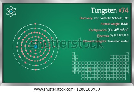 Detailed infographic of the element of Tungsten