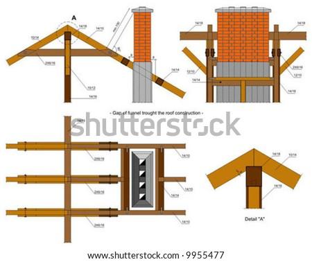 Roof Construction Details