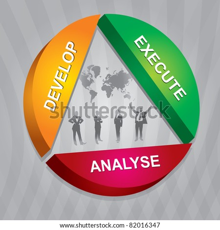 Development strategy, abstract color diagram