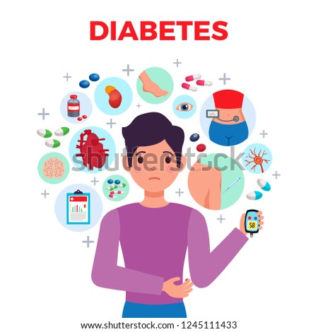 Diabetes flat composition medical poster with patient symptoms complications blood sugar meter treatments and medication vector illustration #1245111433