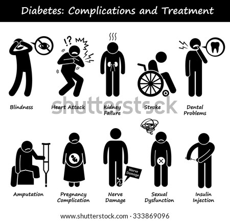 diabetes mellitus diabetic high