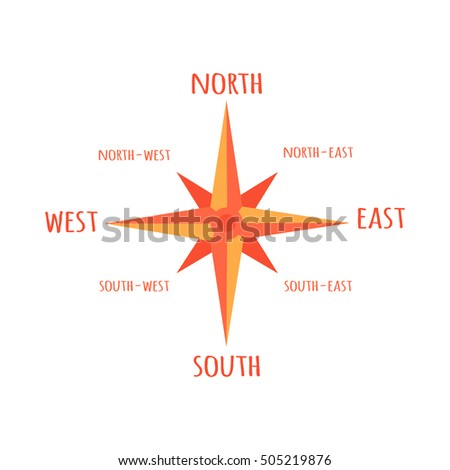 diagram compass rose isolated