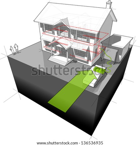 diagram of a classic colonial house powered by battery from electro car  (another house diagram from the collection, all have the same point of view/angle/perspective, easy to combine)