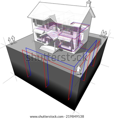 diagram of a classic colonial house with floor heating and ground-source heat pump as source of energy for heating